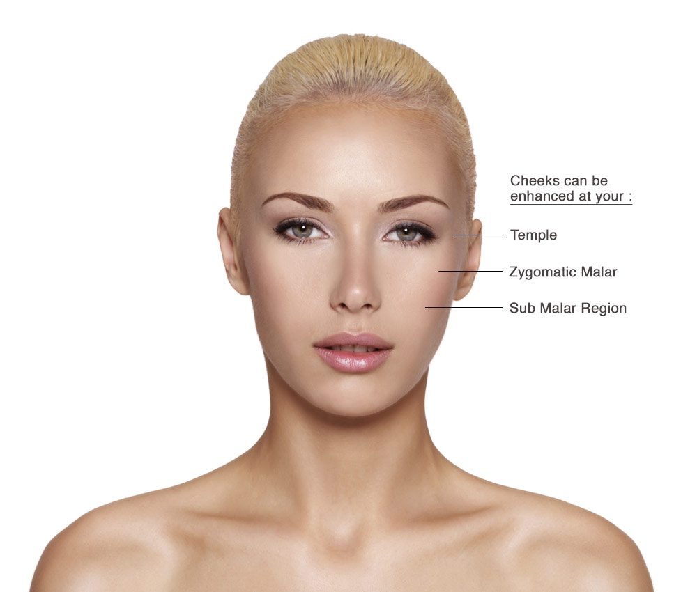 Benefits of Cheek Fillers Include Cheek Augmentation, Facial Rejuvenation, and Lifting of the Jaw Line